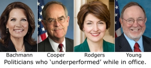 PoliticalUnderperformers-530