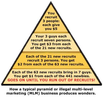 PyramidScheme-IMMORAL-530