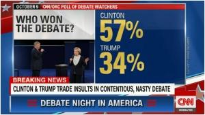 cnn-debatepollresults-550